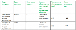 вак18-19